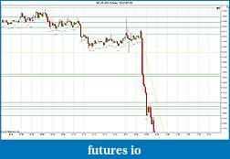 Trading spot fx euro using price action-2012-07-05-continuation.jpg