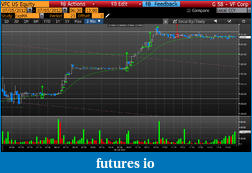 Day Trading Stocks with Discretion-20120705vfc.png