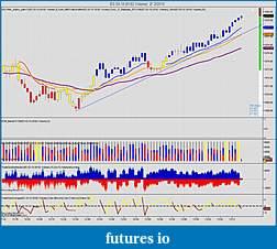 Price & Volume Trading Journal-es-03-10-8192-volume-2_12_2010_rally1.jpg