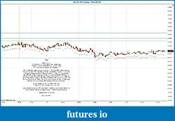 Trading spot fx euro using price action-2012-07-06-morning.jpg