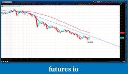 Click image for larger version  Name:2012-07-06-TOS_CHARTS.png-5.png Views:75 Size:49.6 KB ID:80381