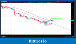 the easy edge for beginner traders-2012-07-06-tos_charts.png-6.png
