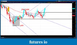 the easy edge for beginner traders-2012-07-06-tos_charts.png-7.png