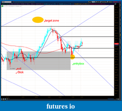 the easy edge for beginner traders-2012-07-06-tos_charts.png-3.png