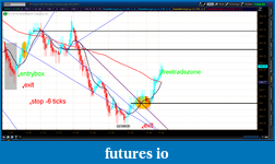 the easy edge for beginner traders-2012-07-06-tos_charts.png-8.png