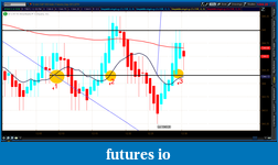 the easy edge for beginner traders-2012-07-06-tos_charts.png-5.png