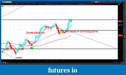 the easy edge for beginner traders-2012-07-06-tos_charts.png-1.png