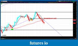 the easy edge for beginner traders-2012-07-06-tos_charts.png-2.png