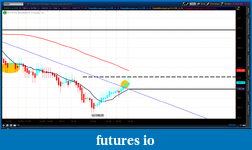 the easy edge for beginner traders-2012-07-06-tos_charts.png-4.png
