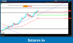the easy edge for beginner traders-2012-07-06-tos_charts.png-9.png