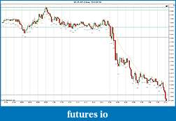 Trading spot fx euro using price action-2012-07-06-continuation.jpg