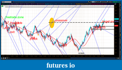the easy edge for beginner traders-2012-07-07-tos_charts.png-1.png