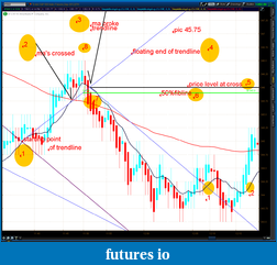 the easy edge for beginner traders-2012-07-07-tos_charts.png-2.png