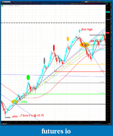 the easy edge for beginner traders-2012-07-07-tos_charts.png-3.png