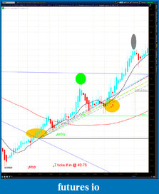 the easy edge for beginner traders-2012-07-07-tos_charts.png-4.png