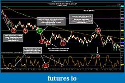 Crude Oil trading-cl-08-12-13-range-06_07_2012.jpg