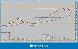 CL Trading Buddy-range-edge.jpg
