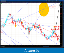 the easy edge for beginner traders-2012-07-08-tos_charts.png-5.png