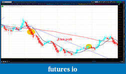 the easy edge for beginner traders-2012-07-08-tos_charts.png-6.png