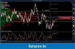 Crude Oil trading-cl-08-12-10-range-7_8_2012.jpg