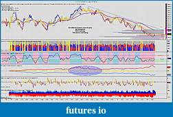 Price & Volume Trading Journal-es-03-10-8192-volume-2_8_2010_815_top2.jpg