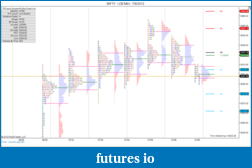 T For Trading-nifty_i-30-min-7_9_2012.png