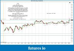 Trading spot fx euro using price action-2012-07-09-morning.jpg