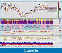 Price & Volume Trading Journal-es-03-10-8192-volume-2_10_2010_selloff_rally.jpg