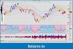 Price & Volume Trading Journal-es-03-10-6-range-2_10_2010_env.jpg