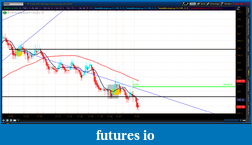 the easy edge for beginner traders-2012-07-09-tos_charts.png-2.png