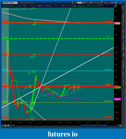 the easy edge for beginner traders-2012-07-09-tos_charts.png-1.png