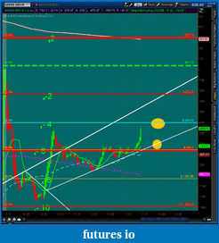 the easy edge for beginner traders-2012-07-09-tos_charts.png-4.png