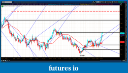 the easy edge for beginner traders-2012-07-09-tos_charts.png-5.png