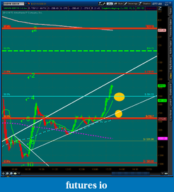 the easy edge for beginner traders-2012-07-09-tos_charts.png-7.png