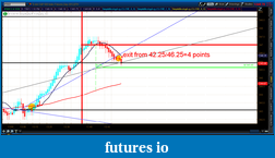 the easy edge for beginner traders-2012-07-09-tos_charts.png-8.png