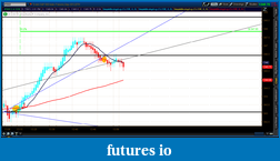 the easy edge for beginner traders-2012-07-09-tos_charts.png-9.png