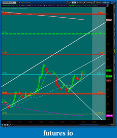the easy edge for beginner traders-2012-07-09-tos_charts.png-3.png