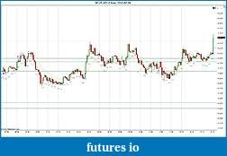 Trading spot fx euro using price action-2012-07-09-continuation.jpg
