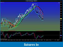Catching Big Waves - a trader's journal of surfing the the markets-cl-08-12-6-range-7_9_2012.jpg