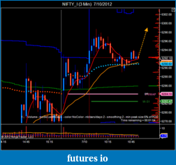 T For Trading-nifty_i-3-min-7_10_2012.png