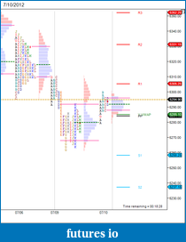 T For Trading-nifty_i-30-min-7_10_2012.png