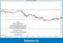 Trading spot fx euro using price action-2012-07-10-morning.jpg