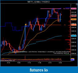 T For Trading-nifty_i-3-min-7_10_2012-4.png