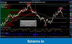 Crude Oil trading-cl-08-12-10-range-7_10_2012-volume-oscillator.jpg