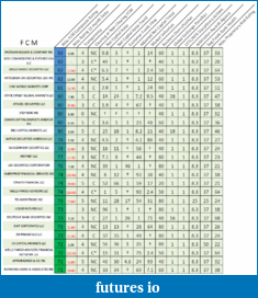 PFGBest Accounts Frozen (PFG scandal big thread)-20120709_fcm1.png