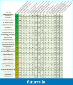 PFGBest Accounts Frozen (PFG scandal big thread)-20120709_fcm2.png