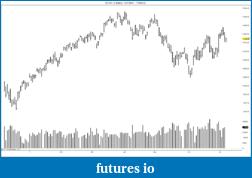 NT daily chart gap-es-09-12-daily-12_7_2011-7_9_2012.png
