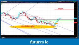 the easy edge for beginner traders-2012-07-10-tos_charts.png-5.png