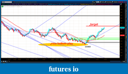 the easy edge for beginner traders-2012-07-10-tos_charts.png-6.png