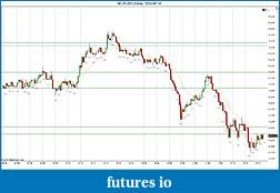 Trading spot fx euro using price action-2012-07-10-continuation.jpg